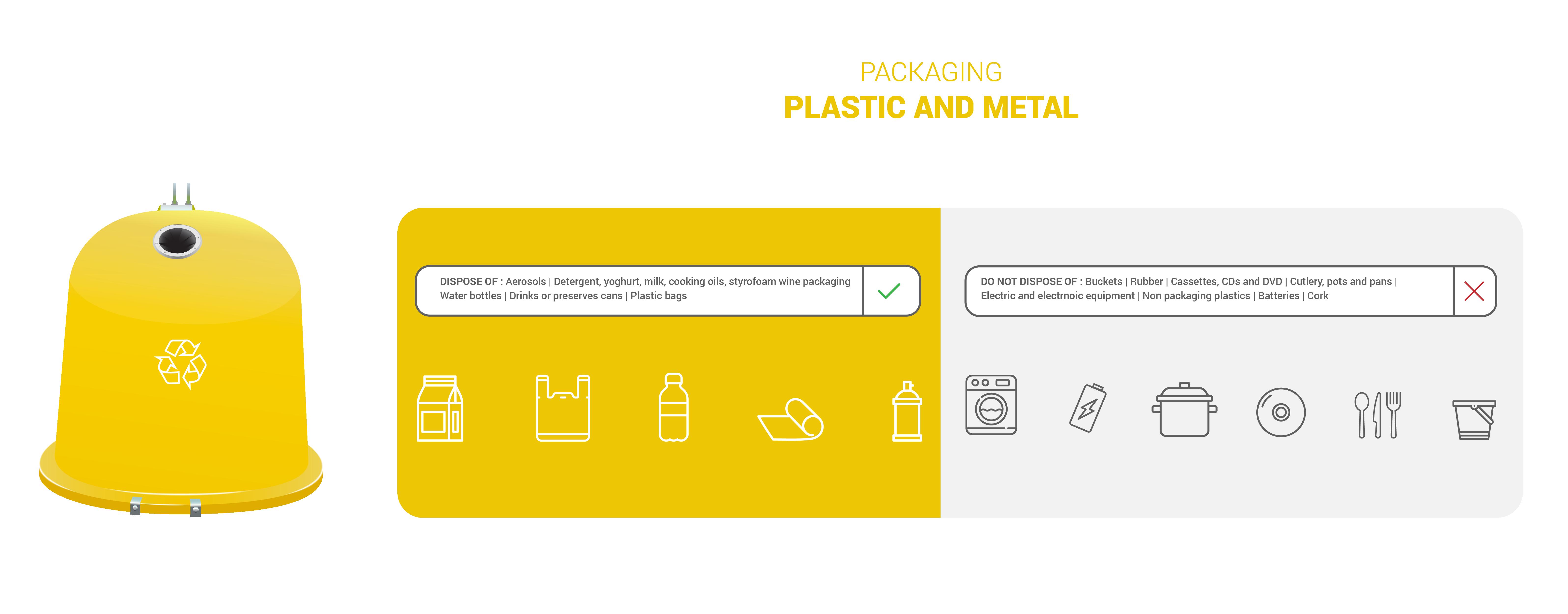 Yellow recycling bin – Plastic and metal